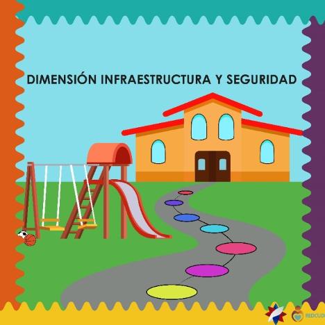 Imagen ilustrativa de Dimensión infraestructura y seguridad