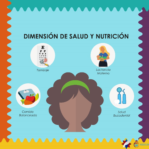 Imagen ilustrativa de Dimsenión de Salud y Nutrición