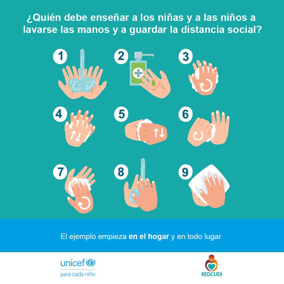 Afiche 5. Lavado de manos