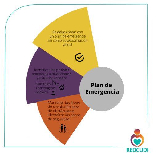 De acuerdo con el Comité Nacional de Emergencias y los Bomberos de Costa Rica, todos los centros deben contar con un plan de emergencia que se adecúe a las posibles amenazas.