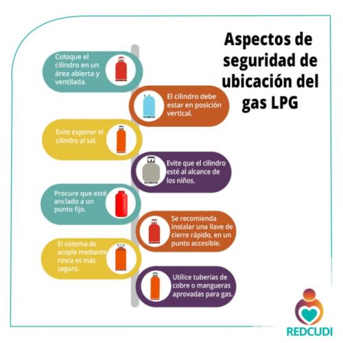 Si usted tiene un centro de cuidado y desarrollo infantil se recomienda tener en cuenta los siguientes aspectos de seguridad ante una fuga de gas LPG.