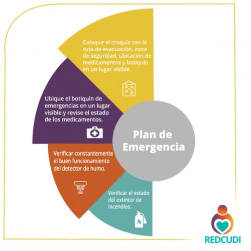 De acuerdo con el CAI, todos los centros deben contar con un plan de emergencia que se adecúe a las posibles amenazas.