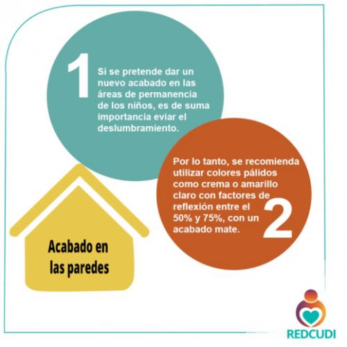Según las recomendaciones técnicas dentro de los centros de cuidado y desarrollo infantil se recomienda utilizar colores pálidos en sus paredes, para garantizar un mayor desarrollo de los niños y las niñas.