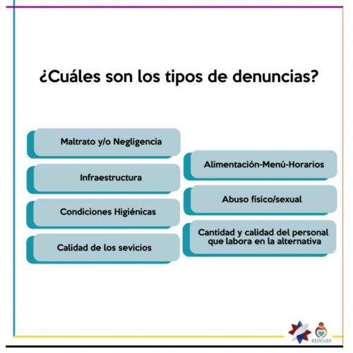 Debido a la diversidad de actores institucionales que conforman la REDCUDI, es importante conocer los diferentes tipos de denuncias que se pueden llegar a dar y que van en contra de los derechos de la persona menor de edad.